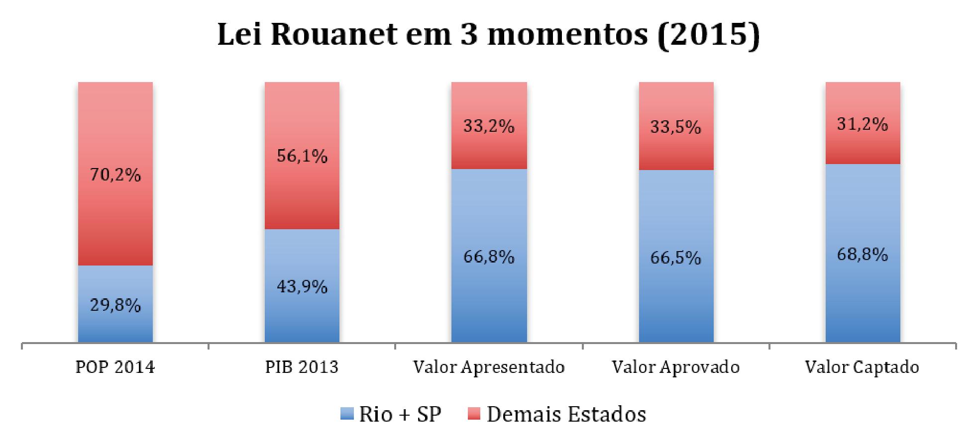 Nexo-Investimento-Social-Lei-Rouanet-Concentracao1