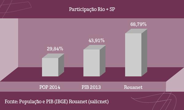 Nexo_Investimento_Social_Concentracao_Rouanet_SP_RJ_02A