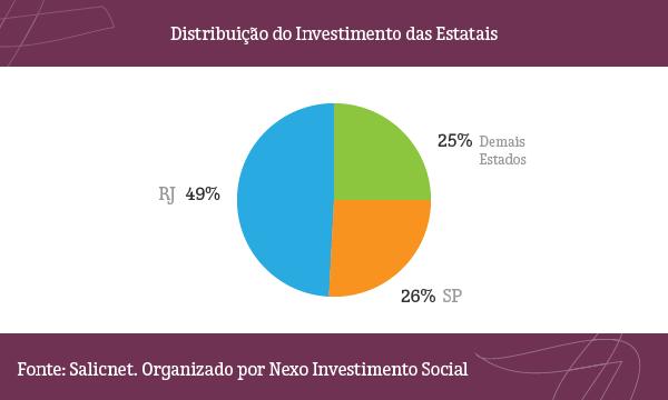Nexo_Investimento_Social_Lei_Rouanet_Estatais_03B