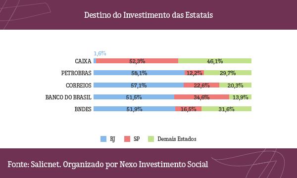 Nexo_Investimento_Social_Lei_Rouanet_Estatais_03C