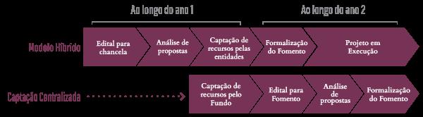 grafico06